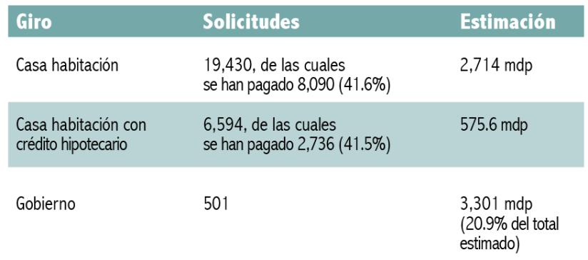 estimaciones1
